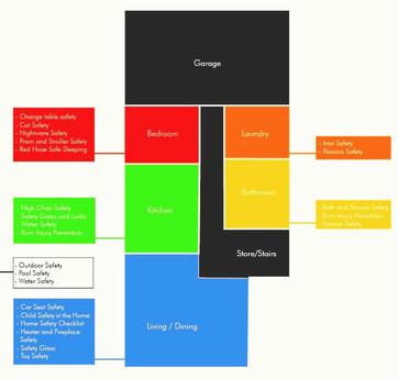 Interior Information Directory crop.jpg
