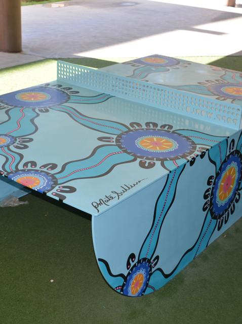 Popp World Tables - University of Canberra