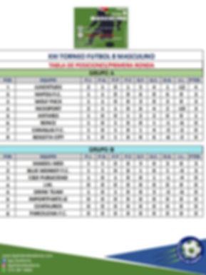 TABLA DE POSICIONES.jpg