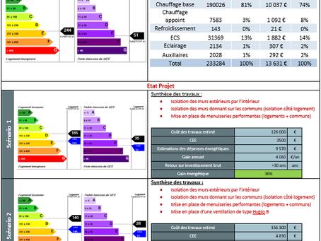 Audit énergétique obligatoire au 1er Janvier 2022 pour les maisons en vente classées F ou G
