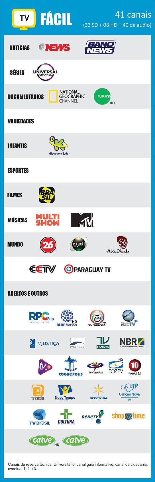 CANAIS PACOTE FACIL NET.jpg