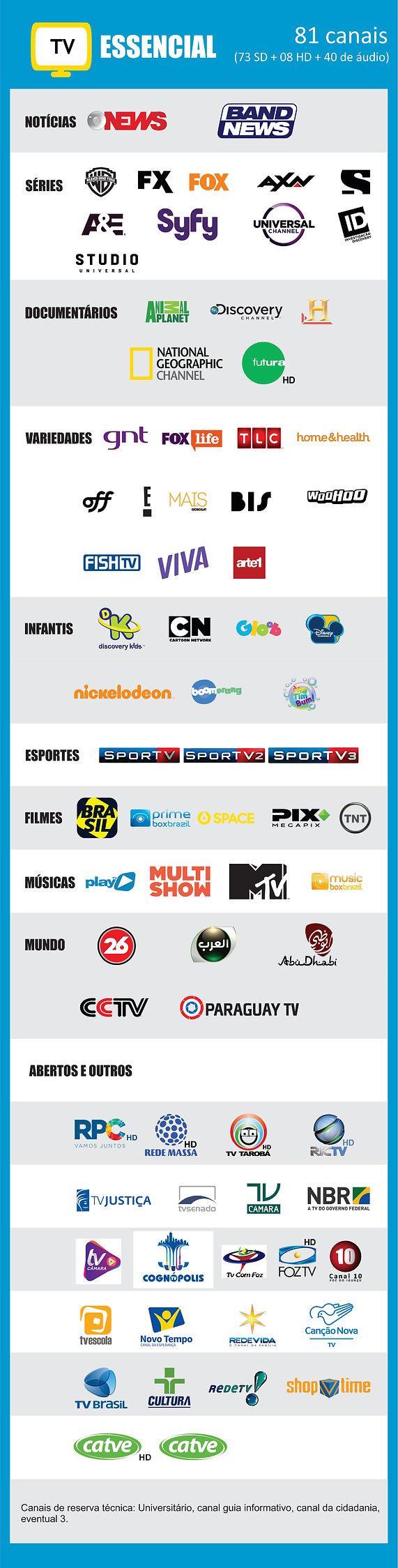 CANAIS PACOTE ESSENCIAL NET.jpg