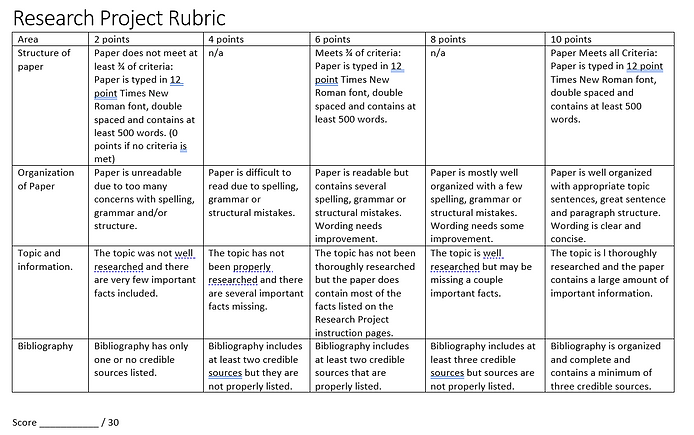Rubric.PNG