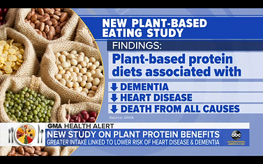 New Study Plant Based Protiens.png
