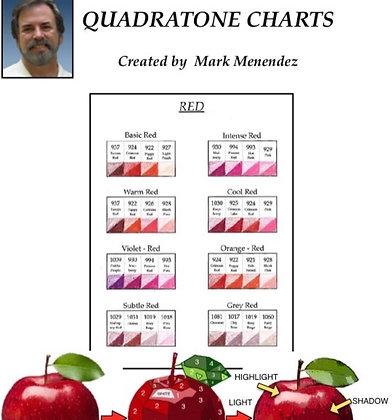 DIGITAL Quadratone Charts