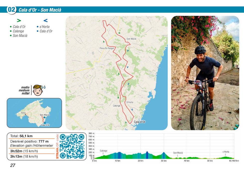 Bike Routen Mountainbike 02