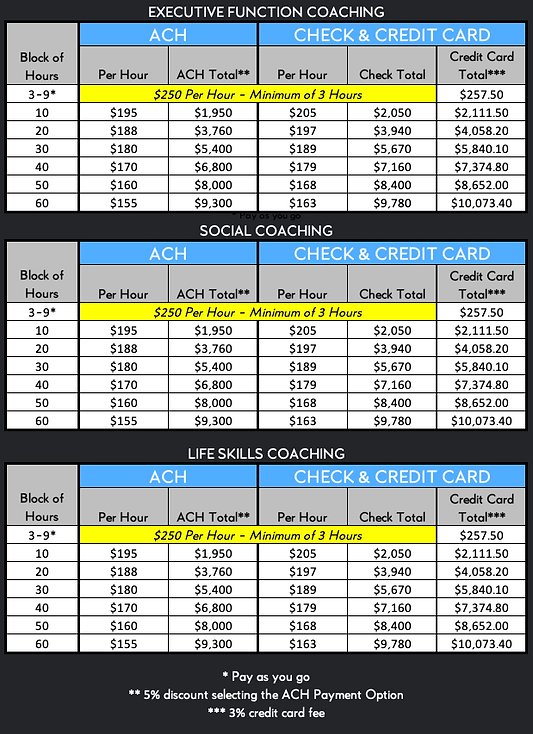 New Frontiers Pricing - 02.21.2020.png