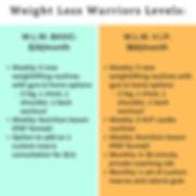 WLW levels.jpg