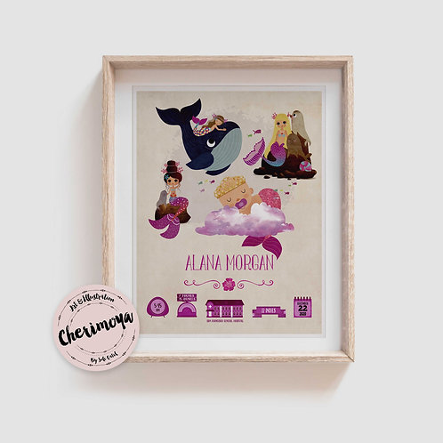 LITTLE MERMAIDS BIRTH ANNOUNCEMENT