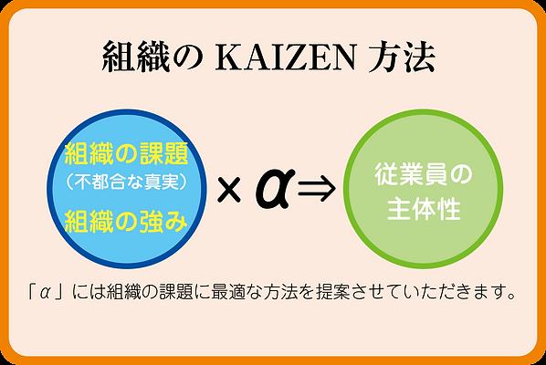 組織のkaizen.png