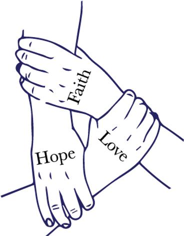 Faith Love Hope Hand.png