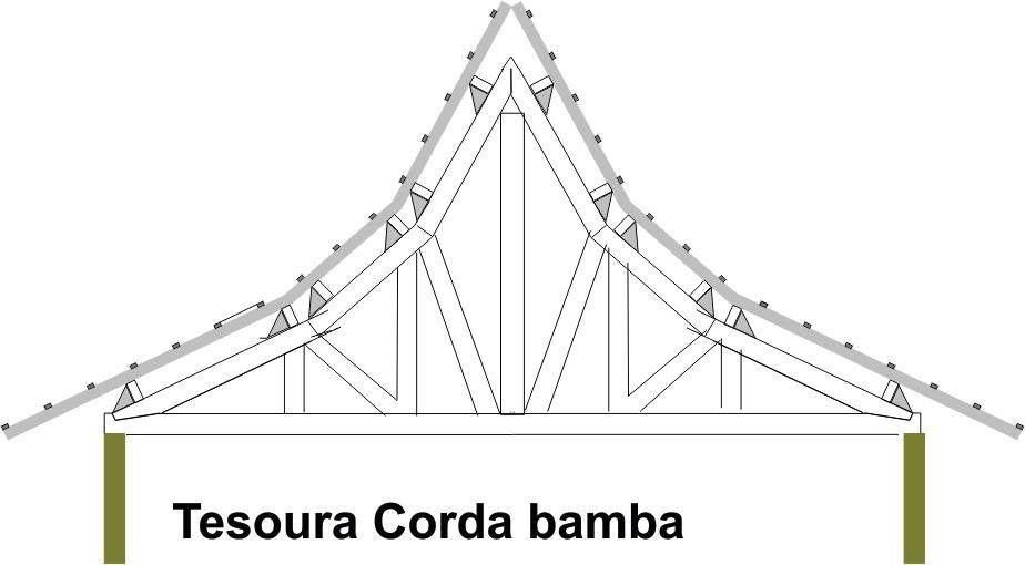 telhado020