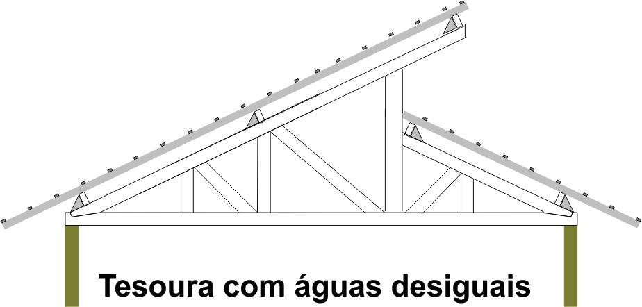 telhado022