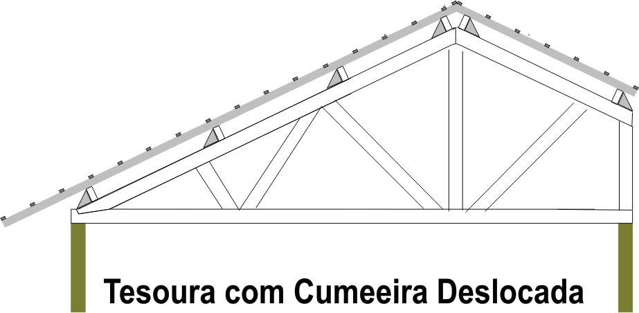 telhado019