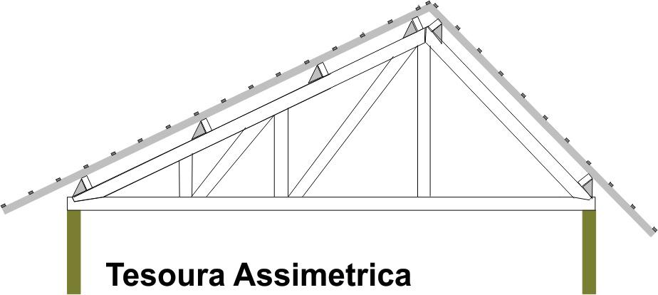 telhado011