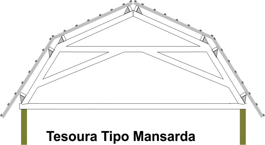 telhado021