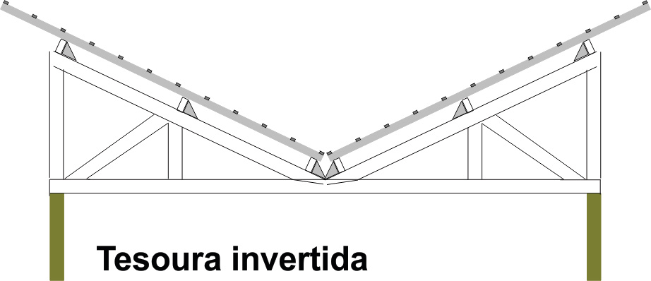 telhado024
