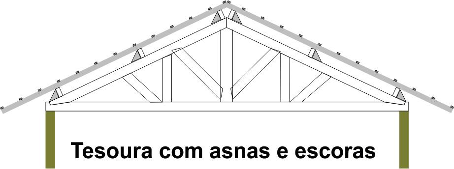 telhado006