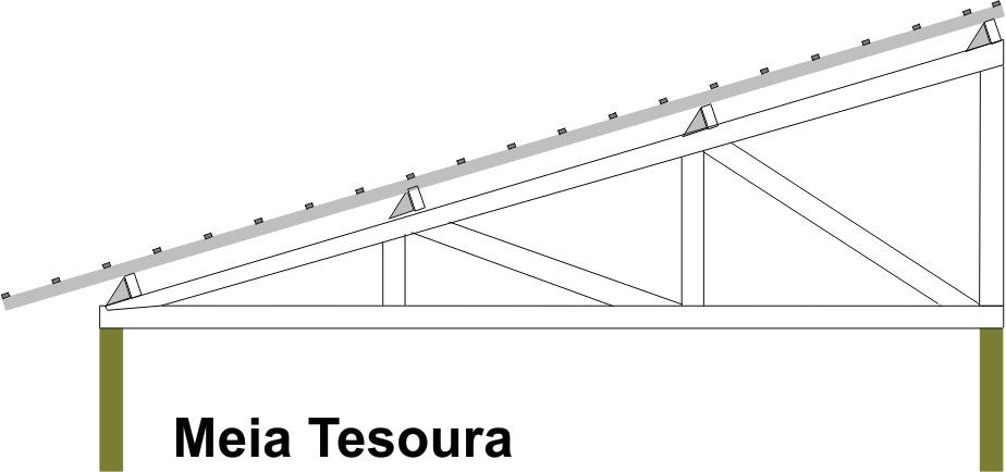 telhado018