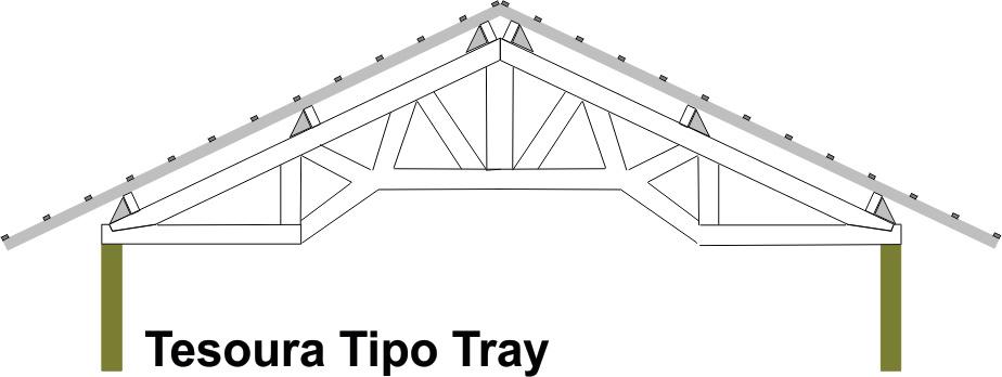 telhado015