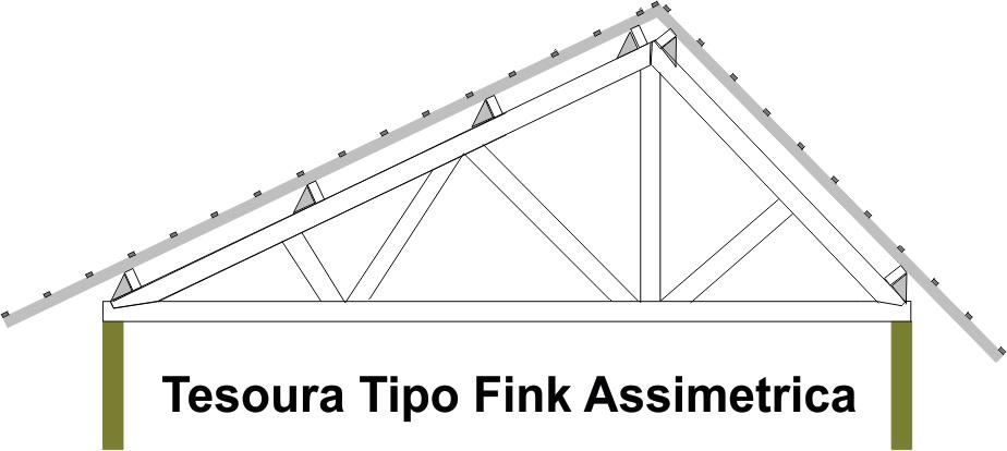 telhado010
