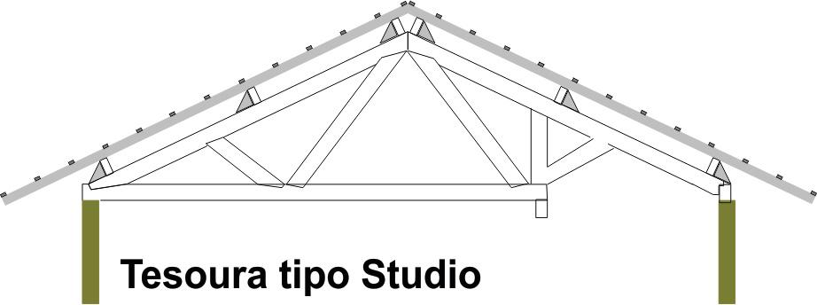 telhado009