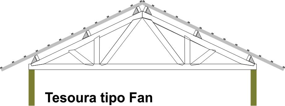telhado001