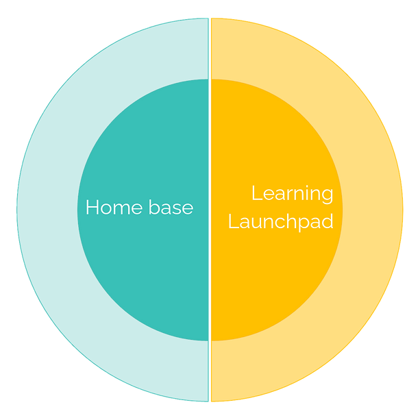 Community platform for Learning communities and Education Organizations