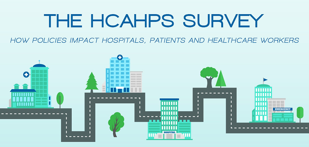 How HCAHPS Survey affects hospitals, patients, and healthcare workers diagram