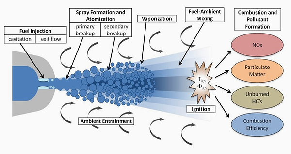 Diesel-Combustion-Enhancement.png