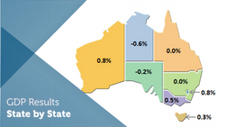 Latest GDP - State by State