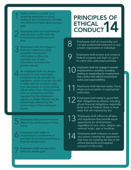 Principles of Ethical Conduct-01.png
