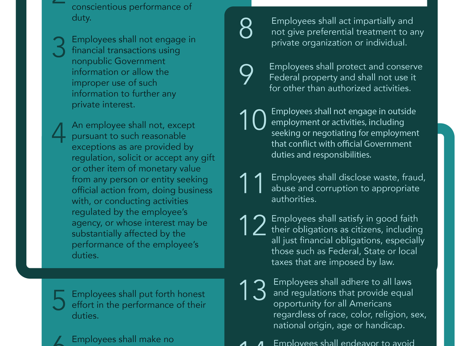 USDA Principles of Ethical Conduct