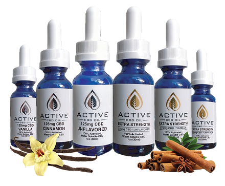 Image result for water soluble CBD tincture