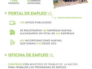 Compartímos con ustedes los resultados del área de EmpleoVL durante 2016
