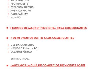 Resultados 2016 | Centros Comerciales