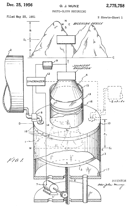 Munz Patent for Photo-Glyph Recording
