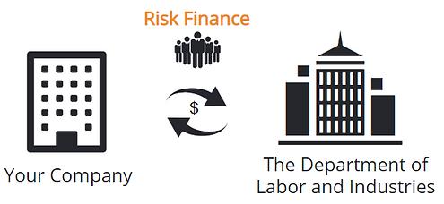 Risk Finance