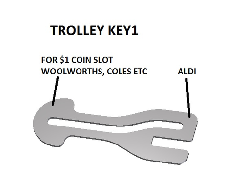 how to make trolley key