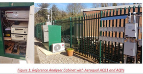 COMPARISON OF AEROQUAL'S AQS-1 WITH MCERTS APPROVED REFERENCE ANALYSERS