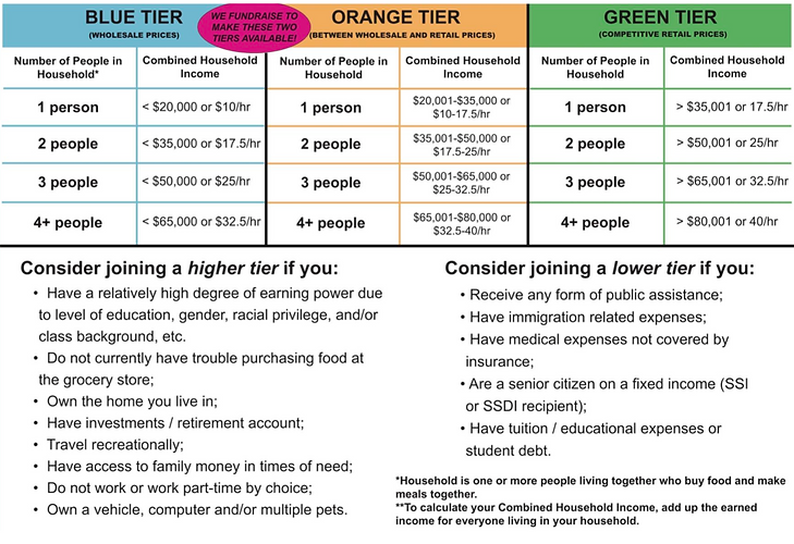 CAC_tiered pricing.png
