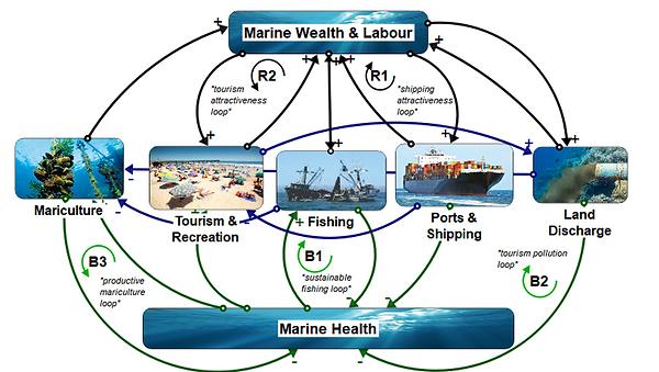 AlgoaMSAT_conceptual_diagram_3.png
