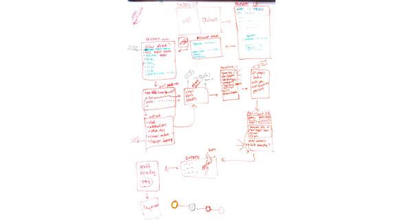 user flow paper.jpg