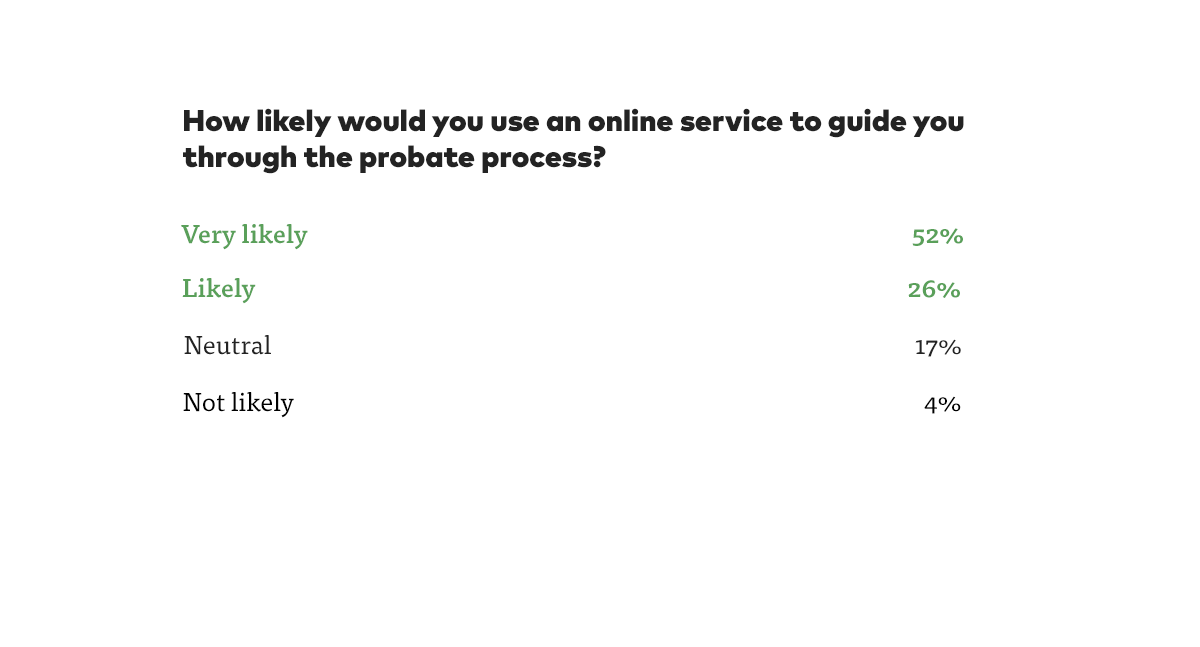 survey2 copy.png