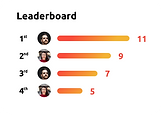 leaderboard challenge.png