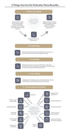 PP.com - Mental health infographic 05 -