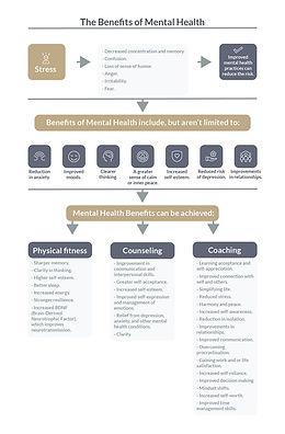PP.com Mental health infographic 02 - Iv