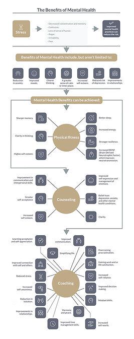 Pp.com-mental health infographics 02 - v