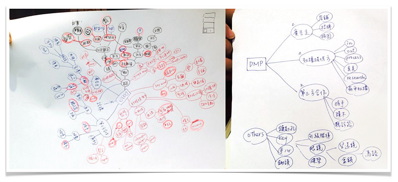 10-mind mapping.png