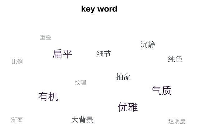 key word.png